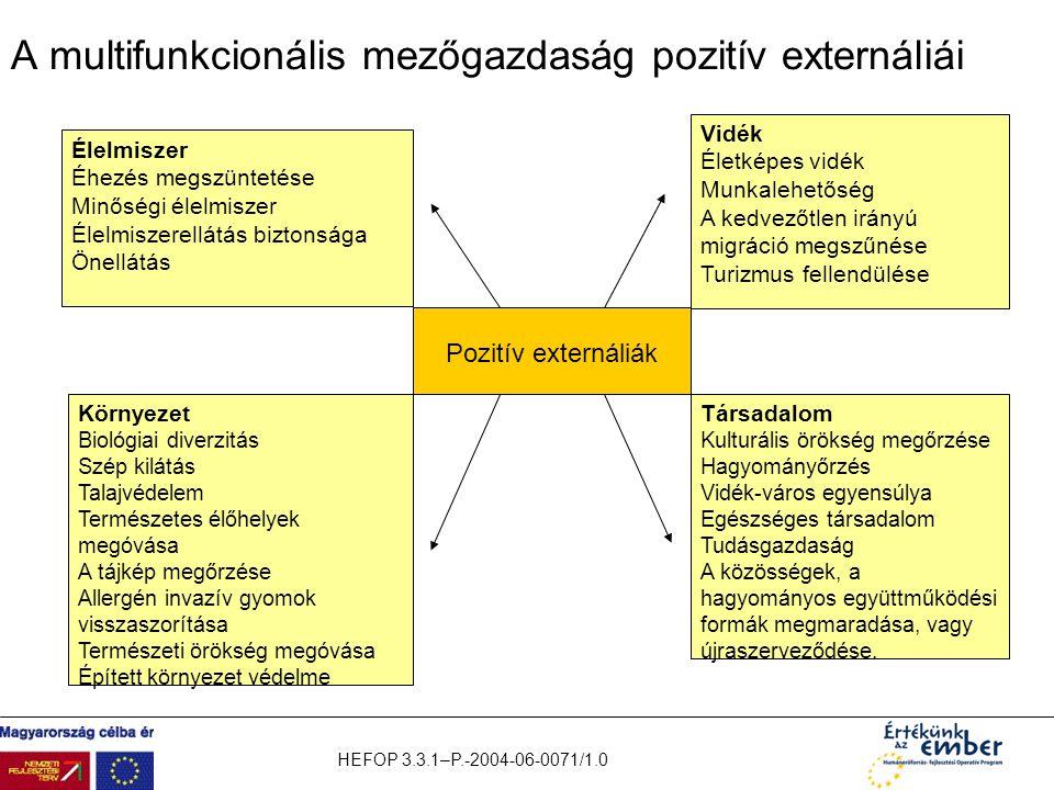 A multifunkcionális mezőgazdaság pozitív externáliái