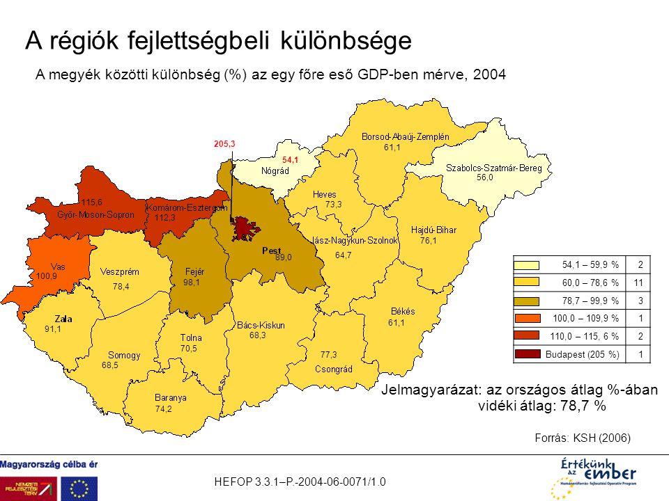 A régiók fejlettségbeli különbsége