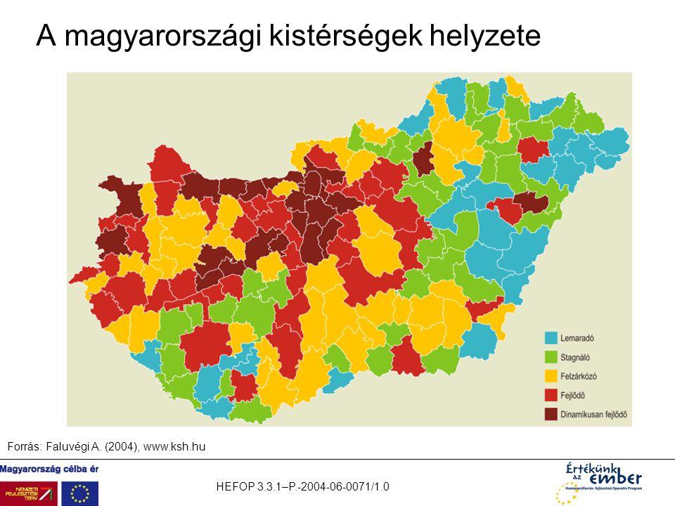 A magyarországi kistérségek helyzete