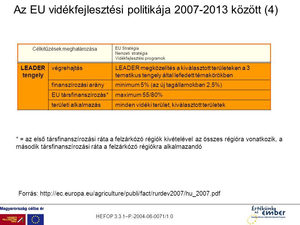 Az EU vidékfejlesztési politikája 2007-2013 között (4)