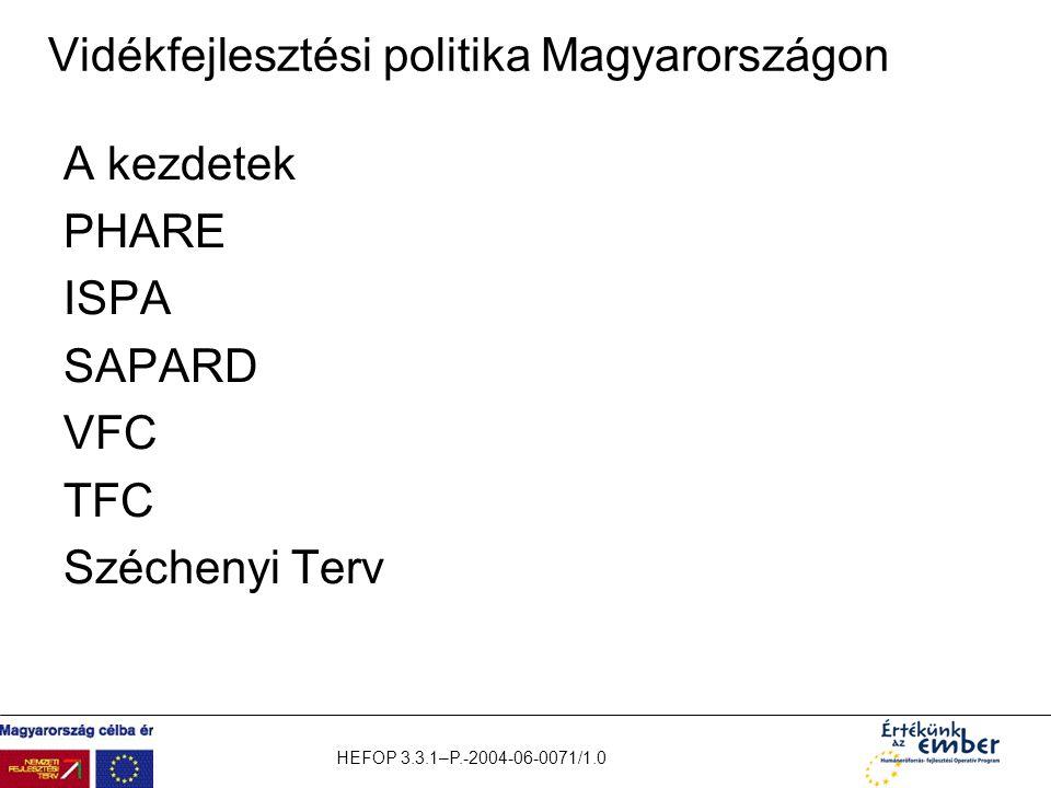 Vidékfejlesztési politika Magyarországon