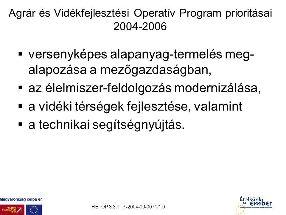 Agrár és Vidékfejlesztési Operatív Program prioritásai 2004-2006