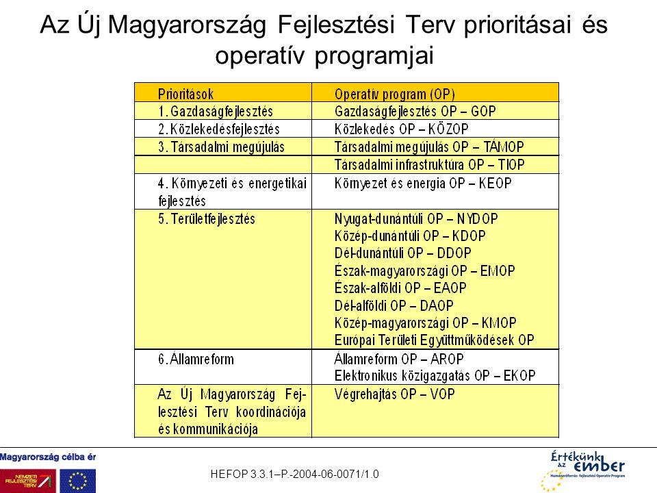 Az Új Magyarország Fejlesztési Terv prioritásai és operatív programjai