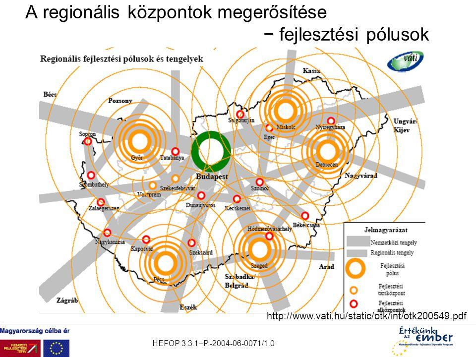 A regionális központok megerősítése − fejlesztési pólusok