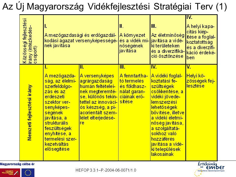 Az Új Magyarország Vidékfejlesztési Stratégiai Terv (1)