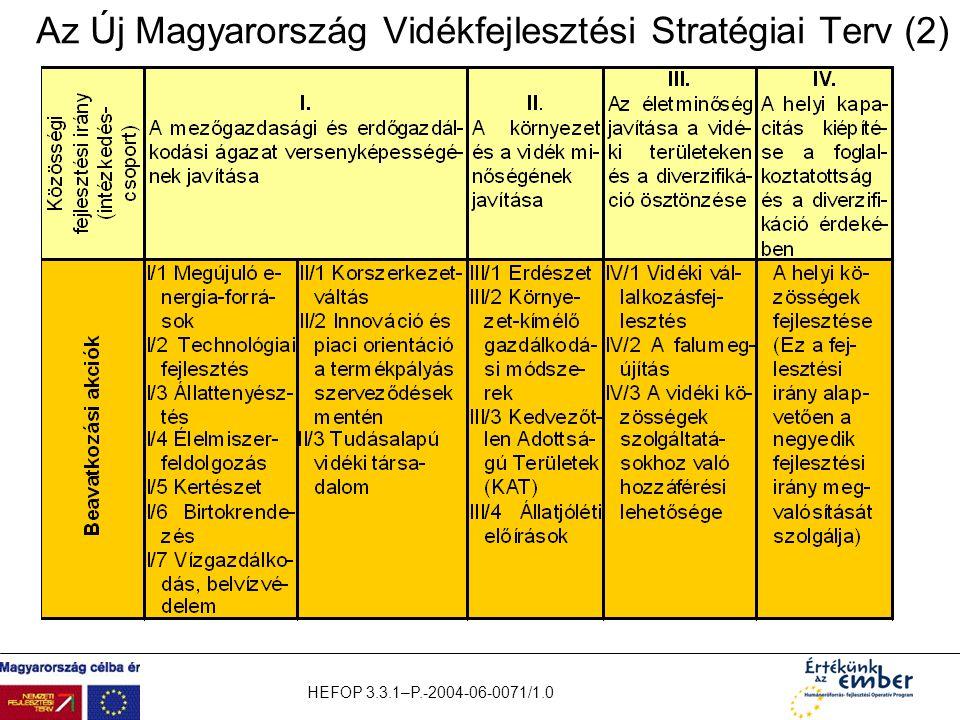 Az Új Magyarország Vidékfejlesztési Stratégiai Terv (2)
