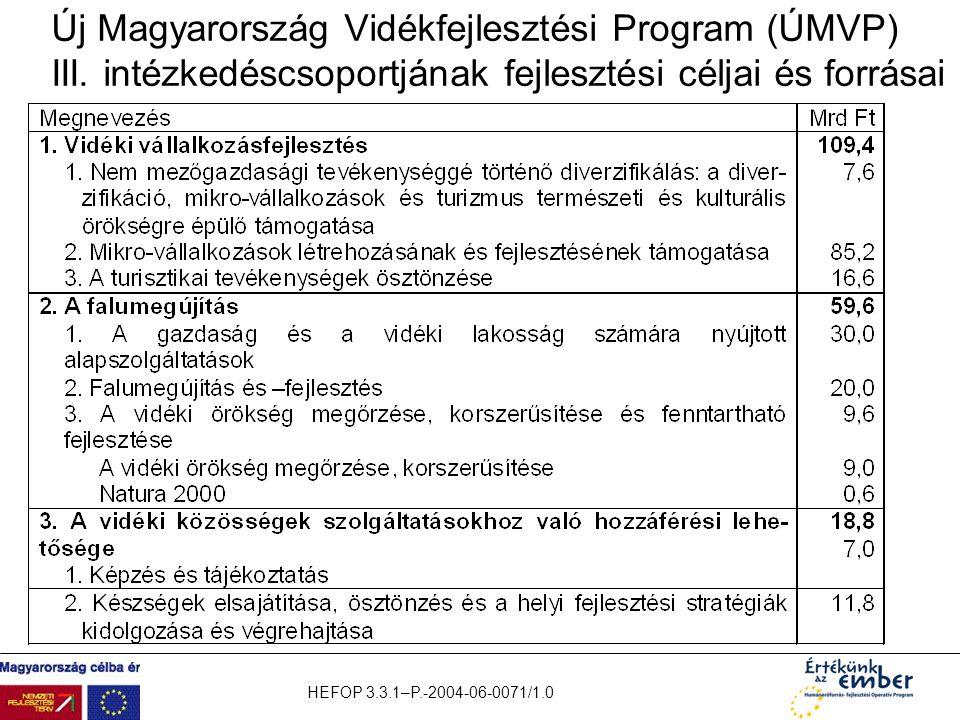 Új Magyarország Vidékfejlesztési Program (ÚMVP) III