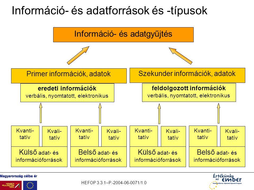 Információ- és adatforrások és -típusok