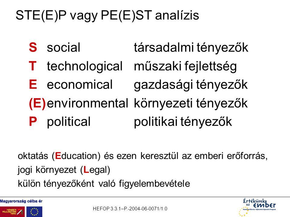 STE(E)P vagy PE(E)ST analízis