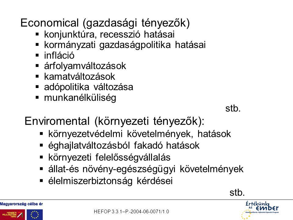 Economical (gazdasági tényezők)