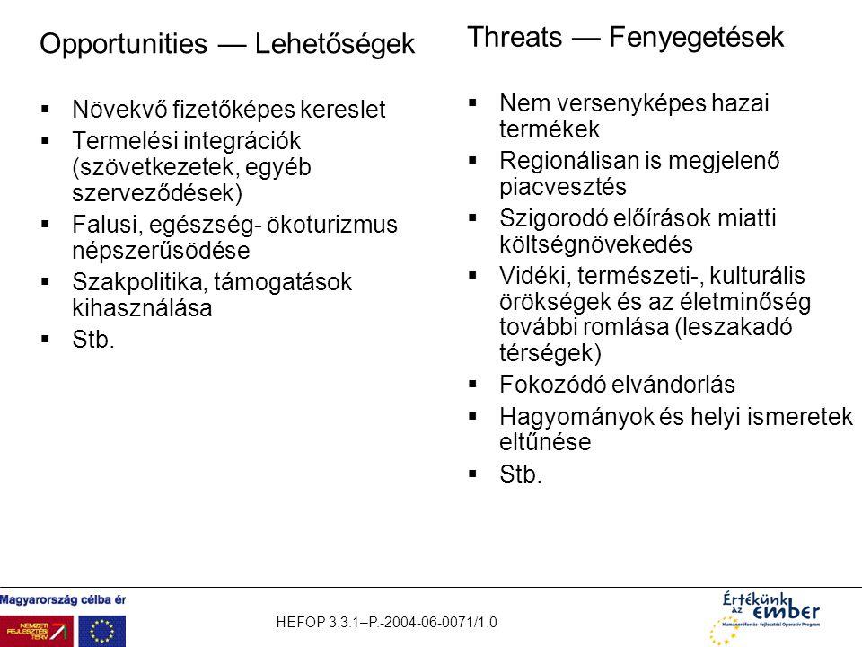 Threats — Fenyegetések Opportunities — Lehetőségek