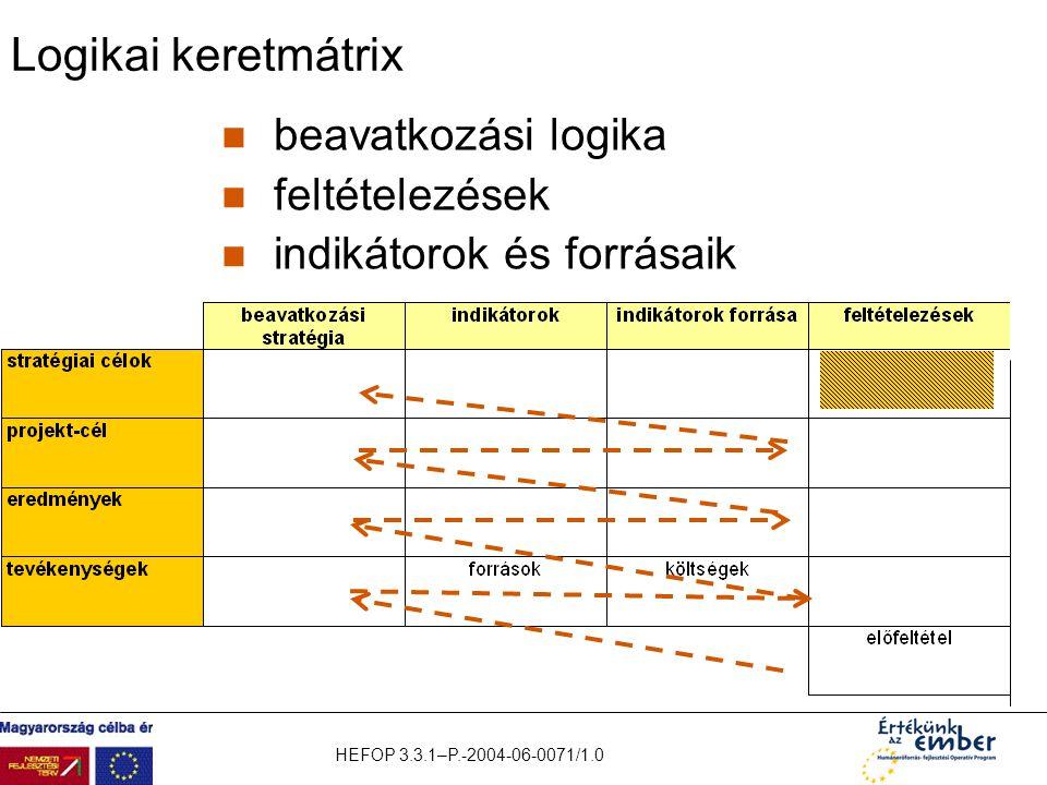 Logikai keretmátrix beavatkozási logika feltételezések