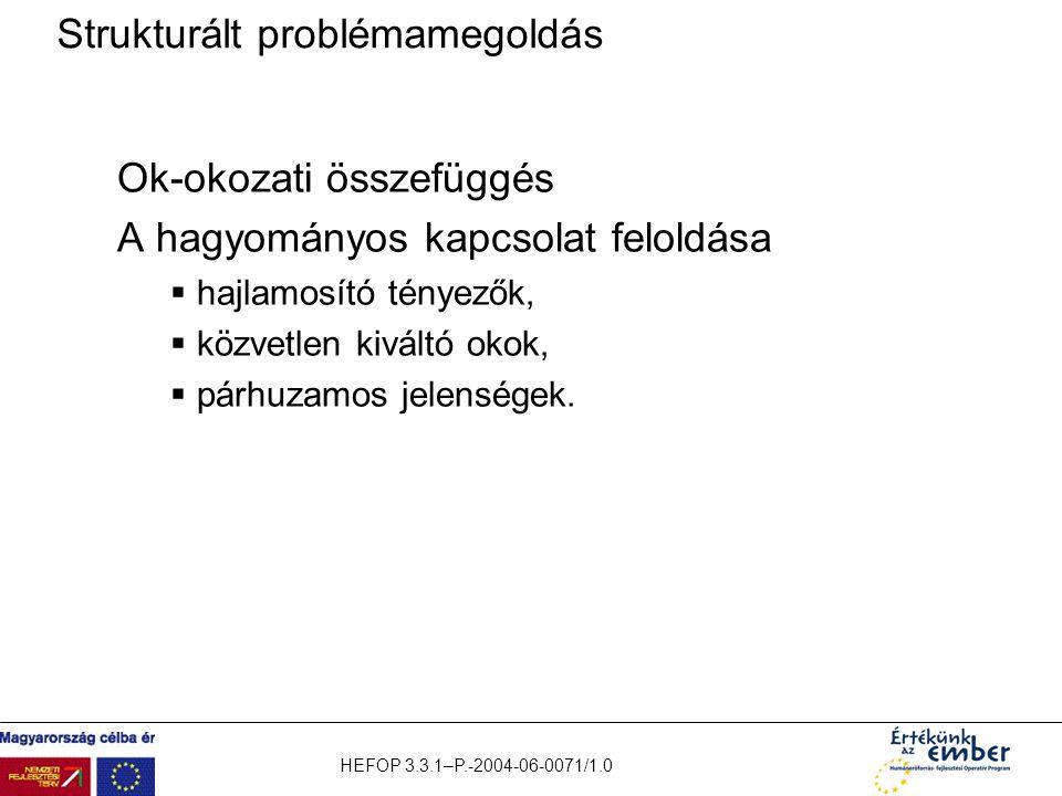 Strukturált problémamegoldás