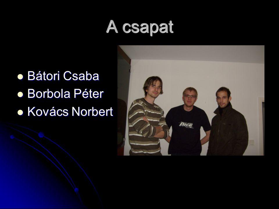 A csapat Bátori Csaba Borbola Péter Kovács Norbert
