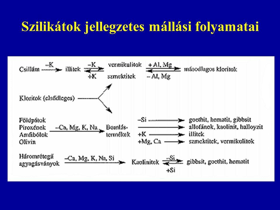 Szilikátok jellegzetes mállási folyamatai