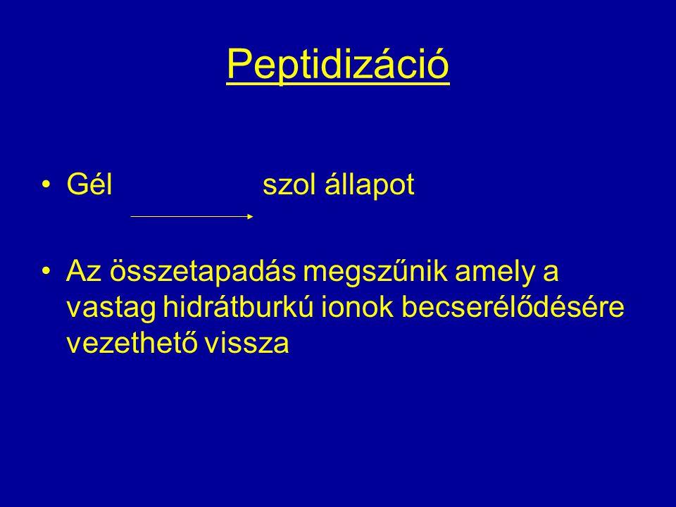 Peptidizáció Gél szol állapot