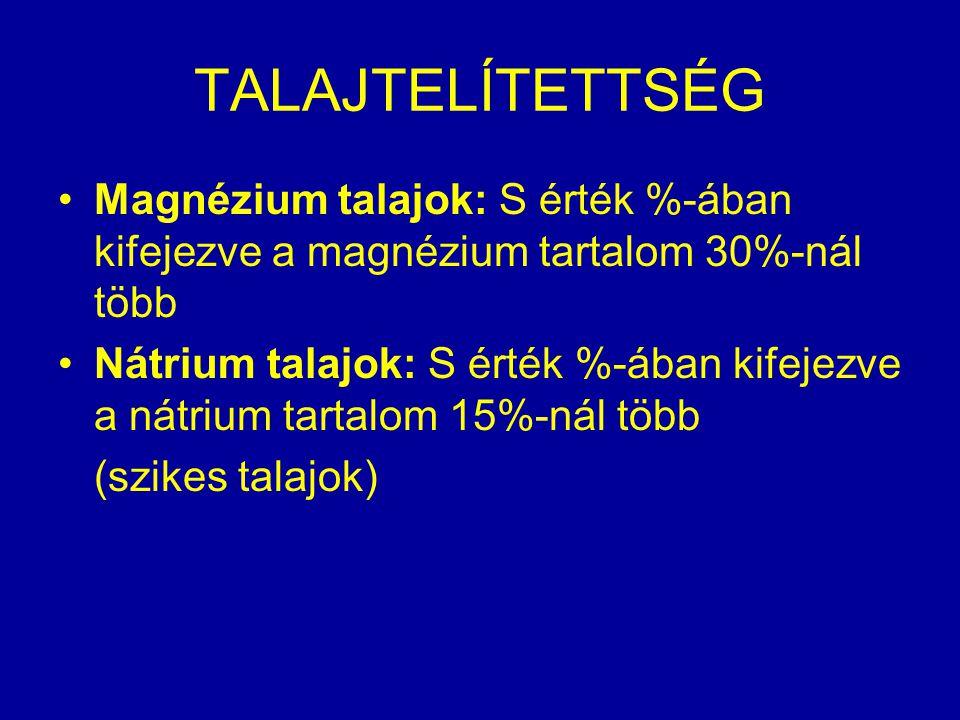 TALAJTELÍTETTSÉG Magnézium talajok: S érték %-ában kifejezve a magnézium tartalom 30%-nál több.