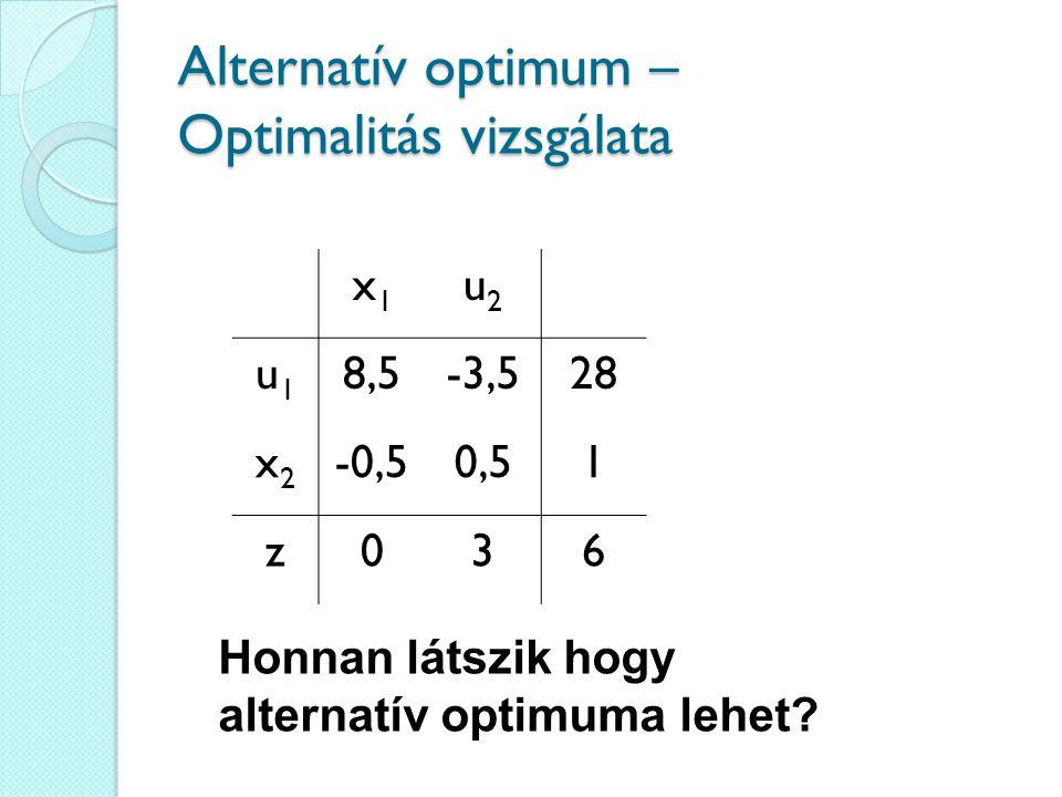 Alternatív optimum – Optimalitás vizsgálata