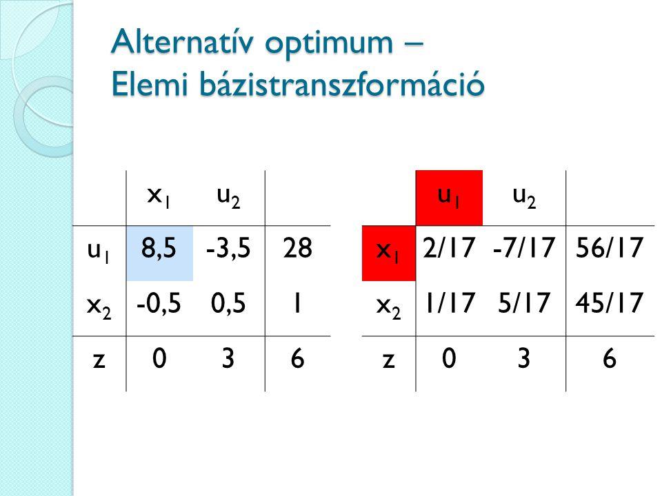 Alternatív optimum – Elemi bázistranszformáció