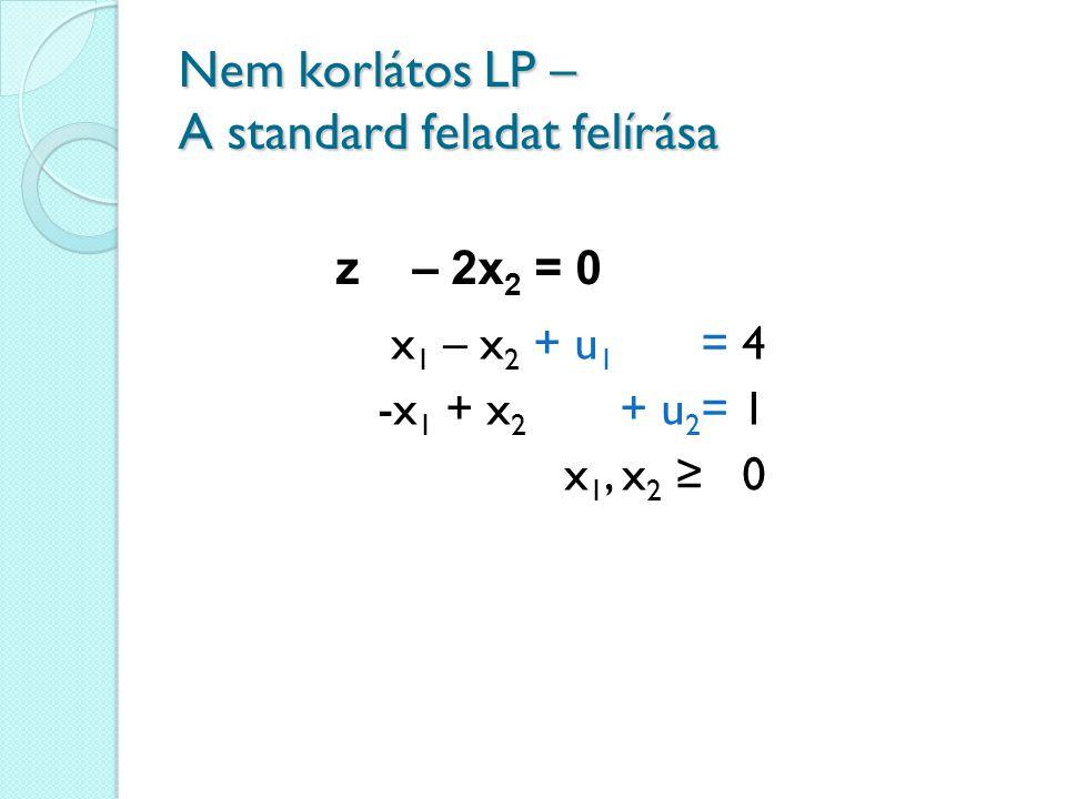 Nem korlátos LP – A standard feladat felírása