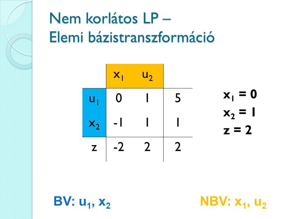 Nem korlátos LP – Elemi bázistranszformáció