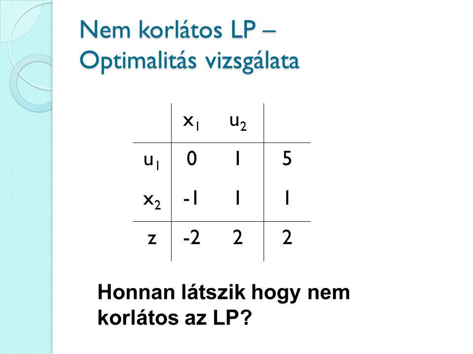 Nem korlátos LP – Optimalitás vizsgálata