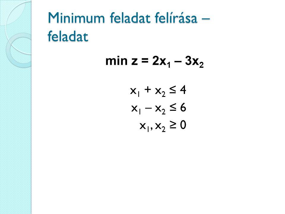 Minimum feladat felírása – feladat