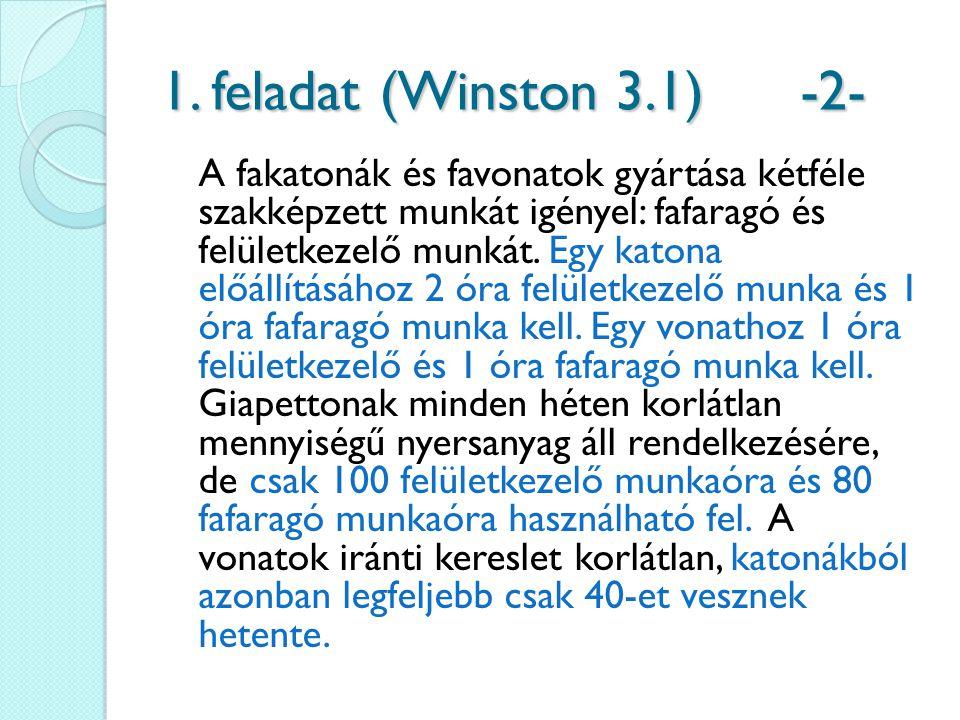1. feladat (Winston 3.1) -2-