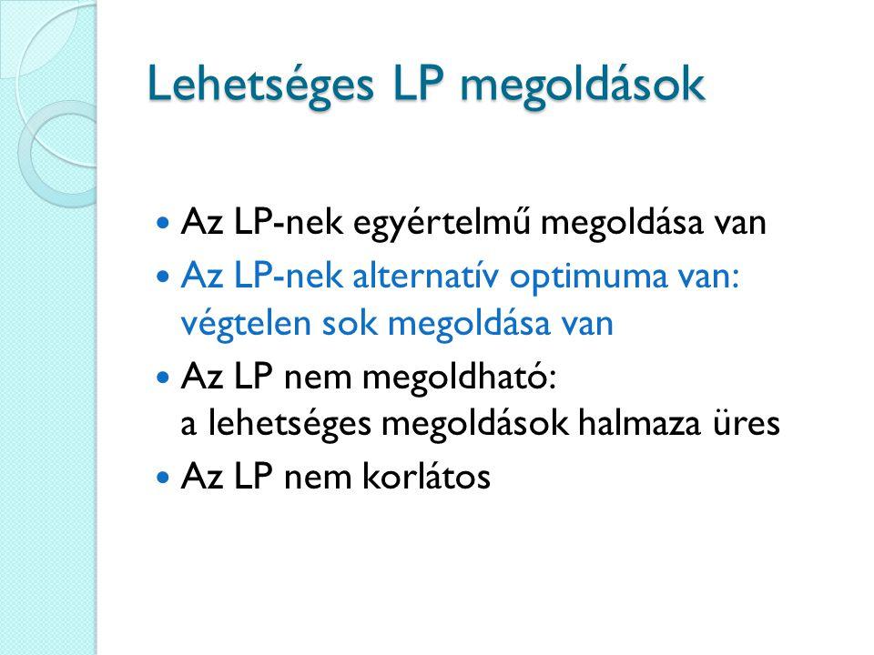 Lehetséges LP megoldások