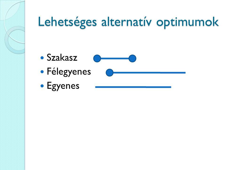 Lehetséges alternatív optimumok