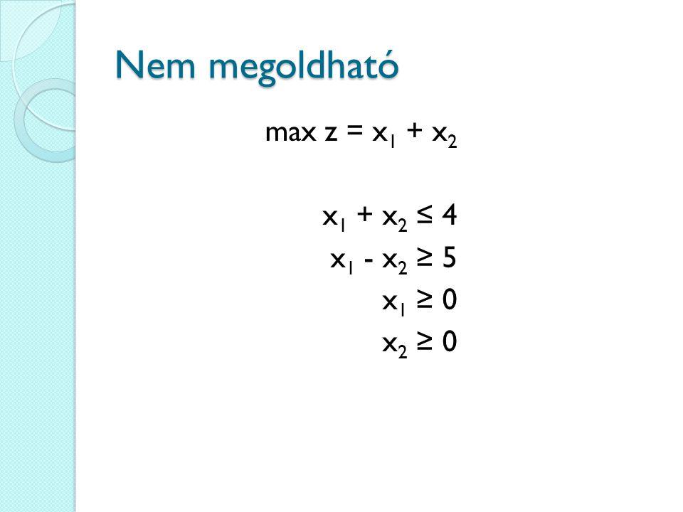Nem megoldható max z = x1 + x2 x1 + x2 ≤ 4 x1 - x2 ≥ 5 x1 ≥ 0 x2 ≥ 0