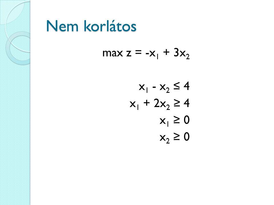 Nem korlátos max z = -x1 + 3x2 x1 - x2 ≤ 4 x1 + 2x2 ≥ 4 x1 ≥ 0 x2 ≥ 0