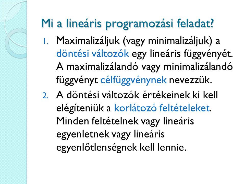 Mi a lineáris programozási feladat