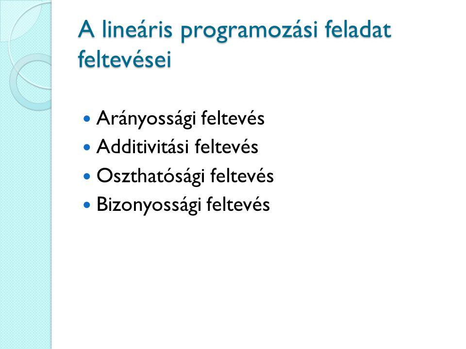 A lineáris programozási feladat feltevései