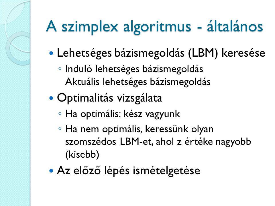 A szimplex algoritmus - általános