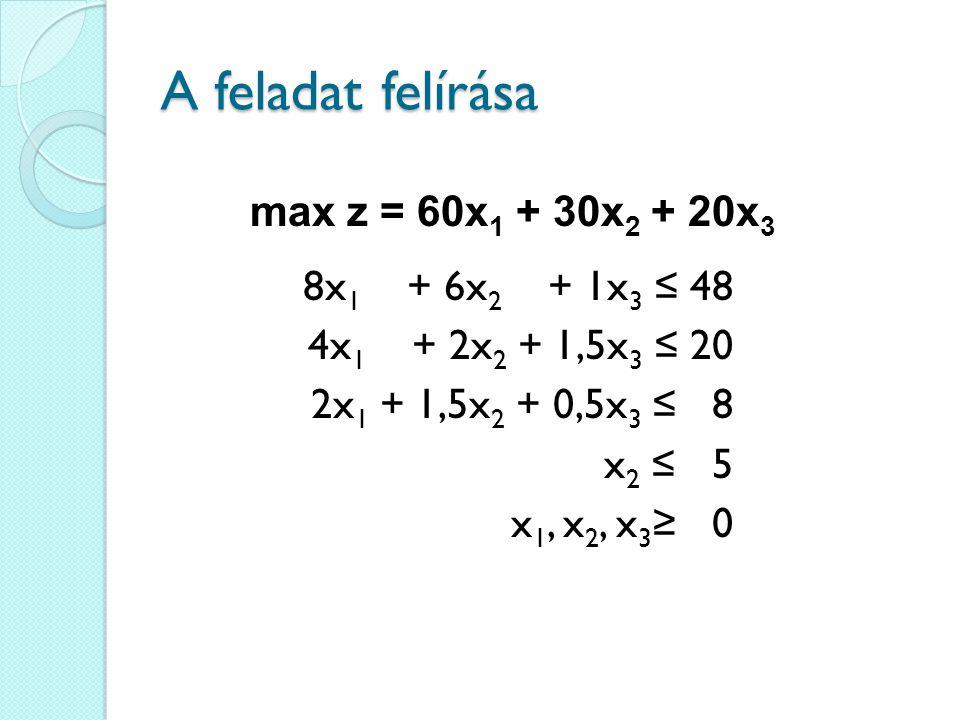 A feladat felírása max z = 60x1 + 30x2 + 20x3
