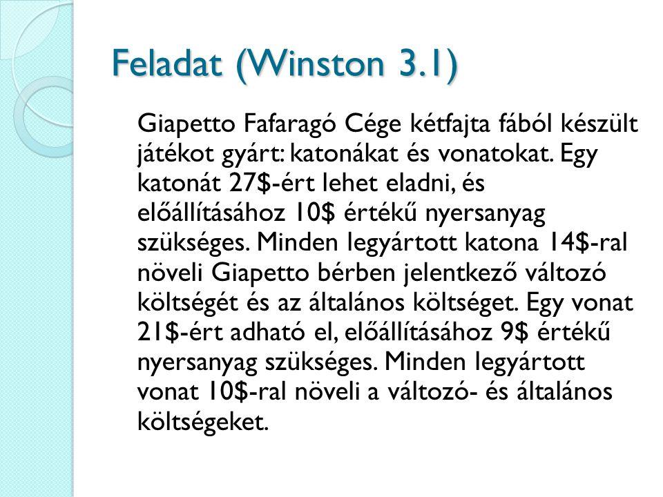 Feladat (Winston 3.1)