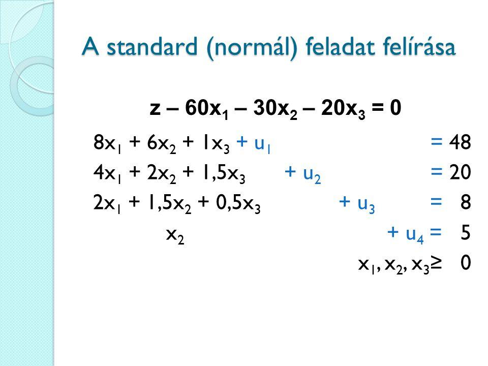 A standard (normál) feladat felírása