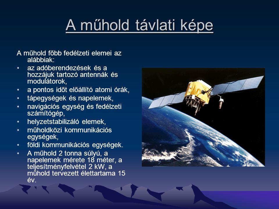 A műhold távlati képe A műhold főbb fedélzeti elemei az alábbiak: