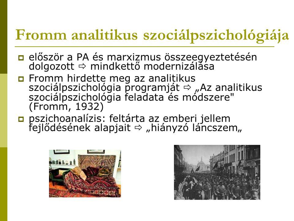 Fromm analitikus szociálpszichológiája
