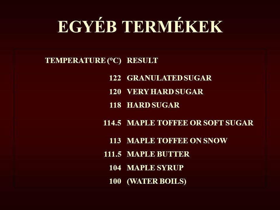 EGYÉB TERMÉKEK TEMPERATURE (°C) RESULT 122 GRANULATED SUGAR 120