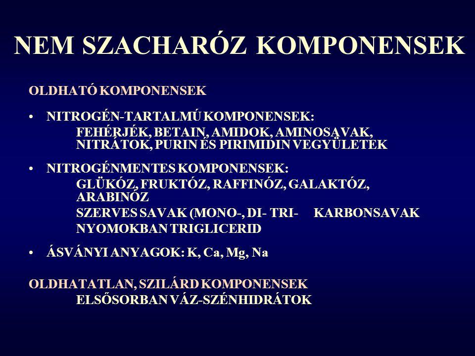 NEM SZACHARÓZ KOMPONENSEK