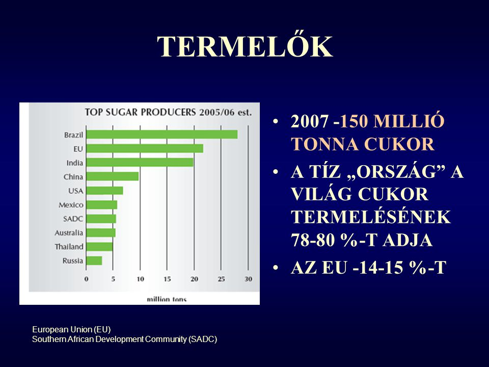 TERMELŐK 2007 -150 MILLIÓ TONNA CUKOR