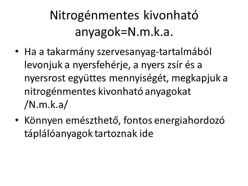 Nitrogénmentes kivonható anyagok=N.m.k.a.