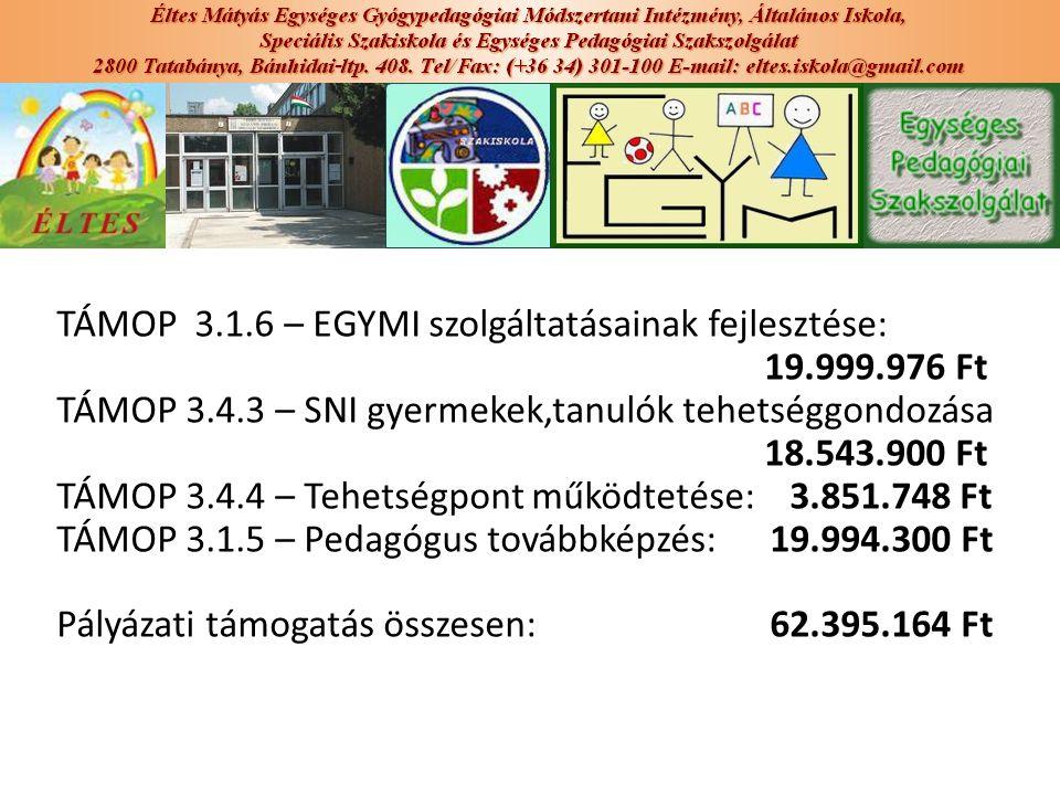 TÁMOP 3. 1. 6 – EGYMI szolgáltatásainak fejlesztése: 19. 999