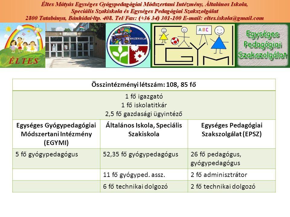 Összintézményi létszám: 108, 85 fő 1 fő igazgató 1 fő iskolatitkár