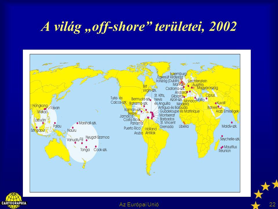 "A világ ""off-shore területei, 2002"