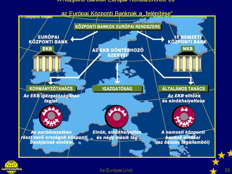 """A Központi Bankok Európai Rendszerének és az Európai Központi Banknak a """"felépítése"""