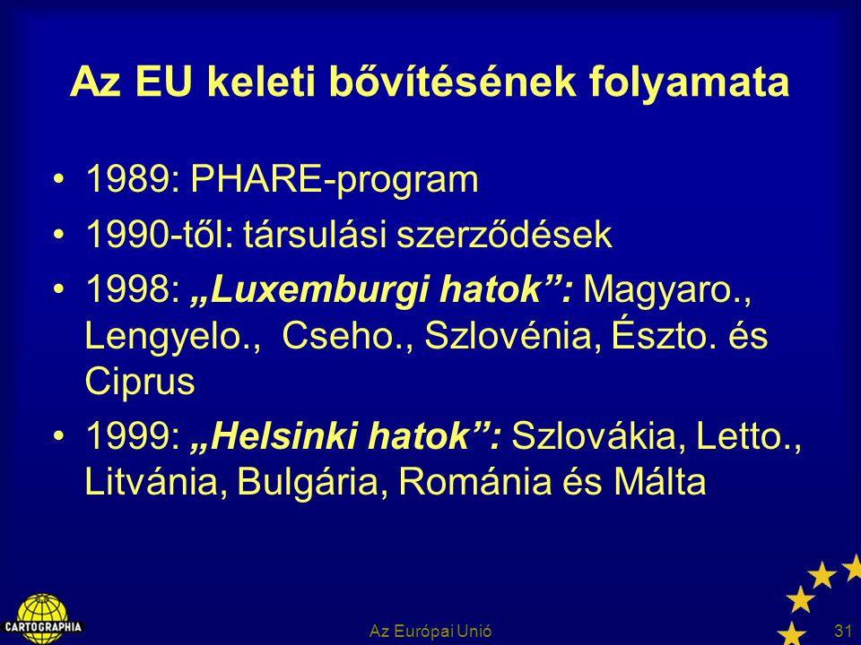 Az EU keleti bővítésének folyamata