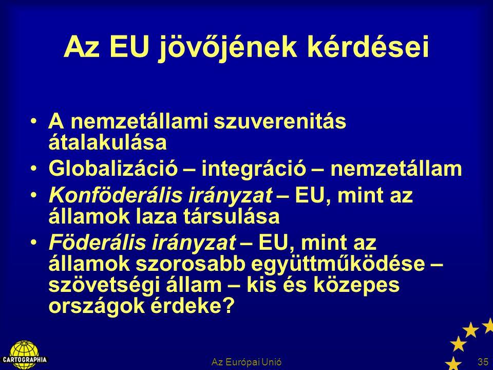 Az EU jövőjének kérdései